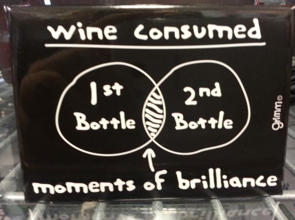 Venn Vin Diagram